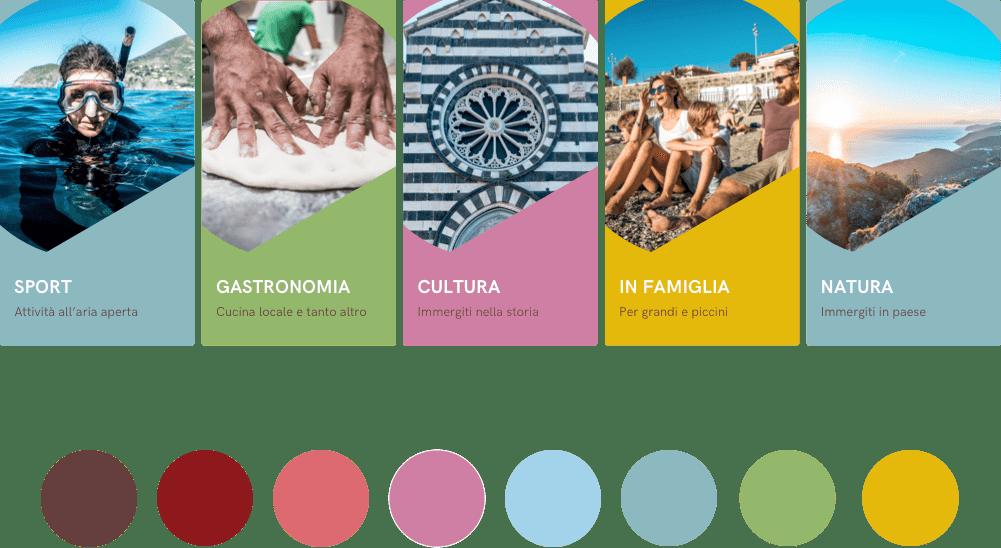 visit levanto card case marketing arena