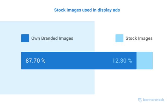 Banner digitali immagini