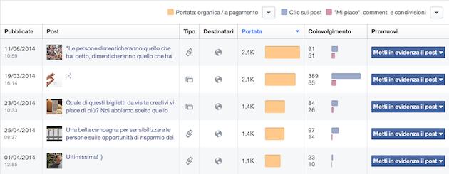 facebook insight - reach post