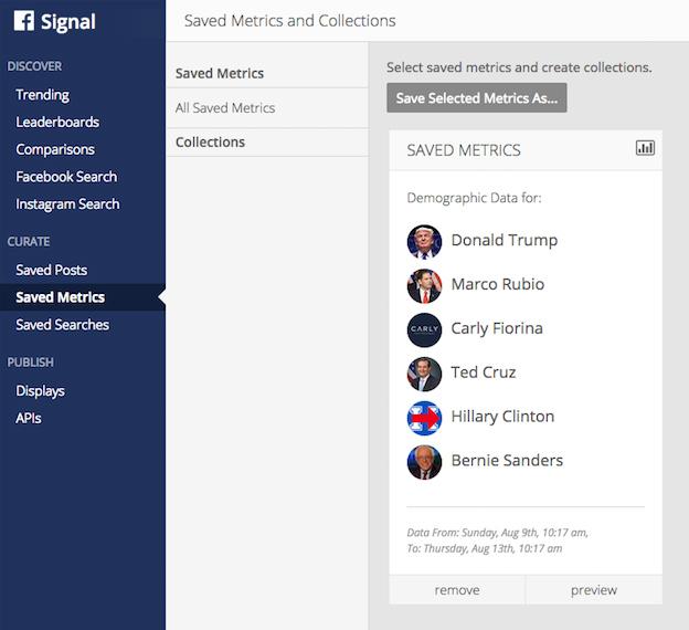 signal facebook salvataggio dati