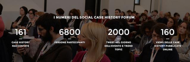 social-case-history-forum_numeri