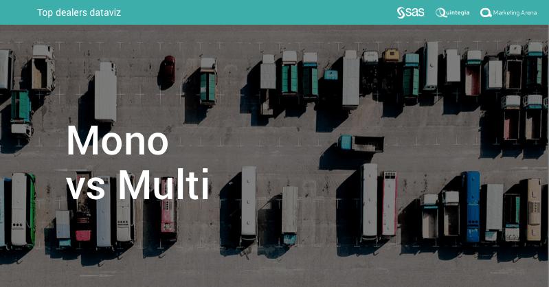 Mono_vs_multi