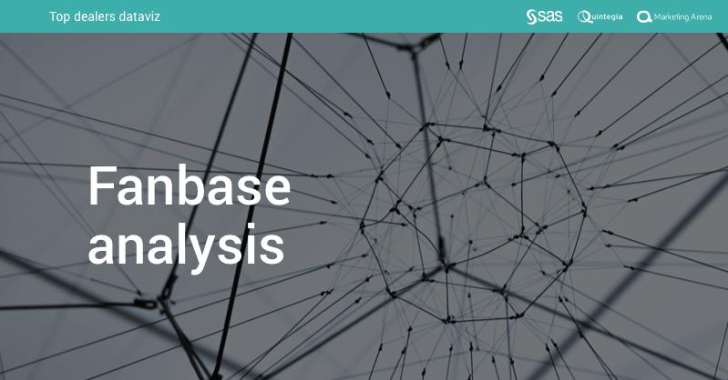 fanbase_analysis_1